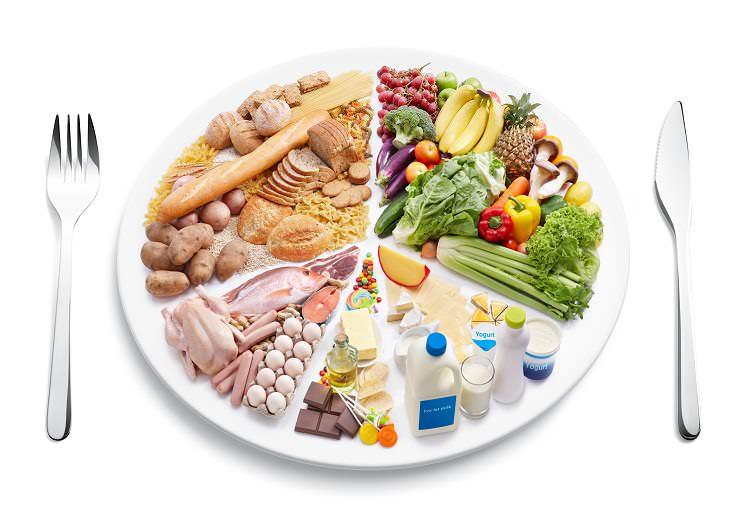 Korona ( Covid 19) Döneminde Beslenme Tedavisi